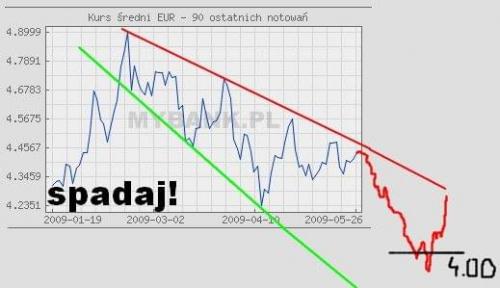 Euro... #Euro