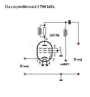 Lampa GU-50 oporności wejścia i wyjścia